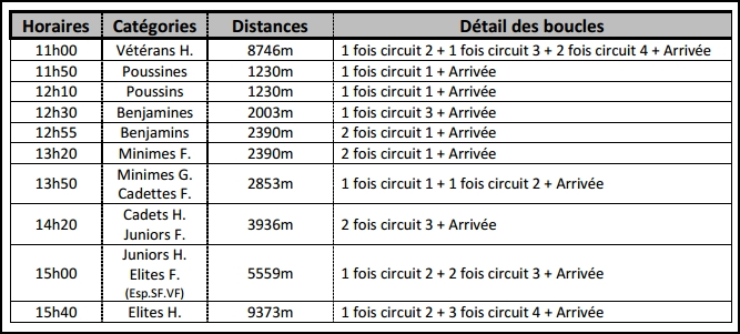 horaires courses braysports