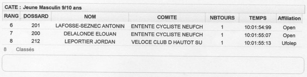 clt Categories Jeunes page3 001